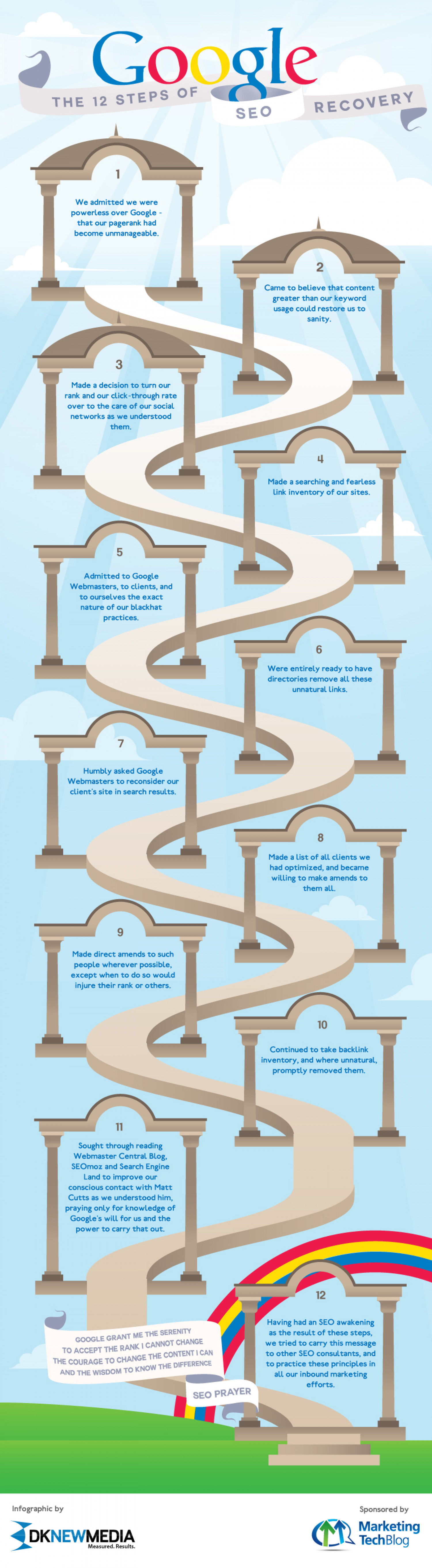 12 Steps of SEO Recovery Infographic