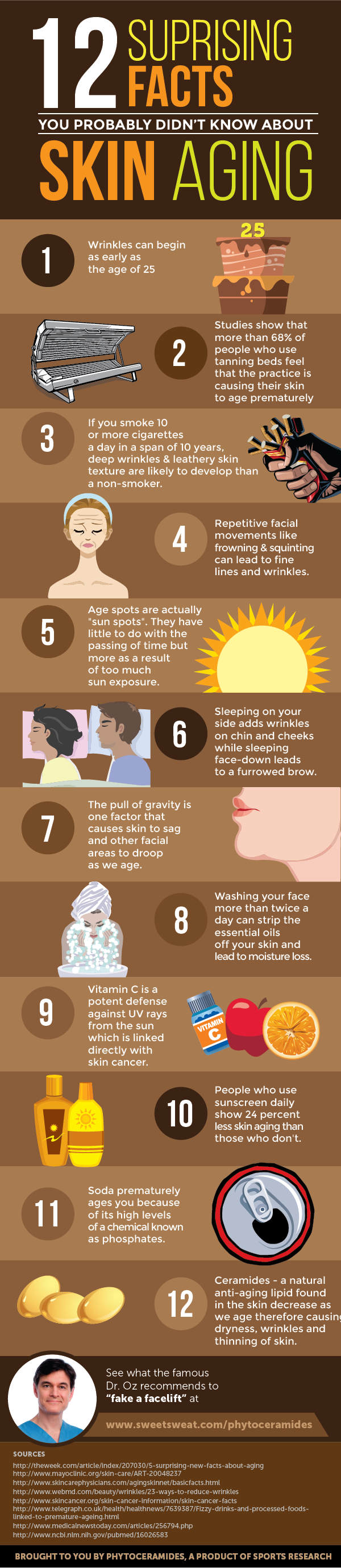 Facts About anti aging skin care