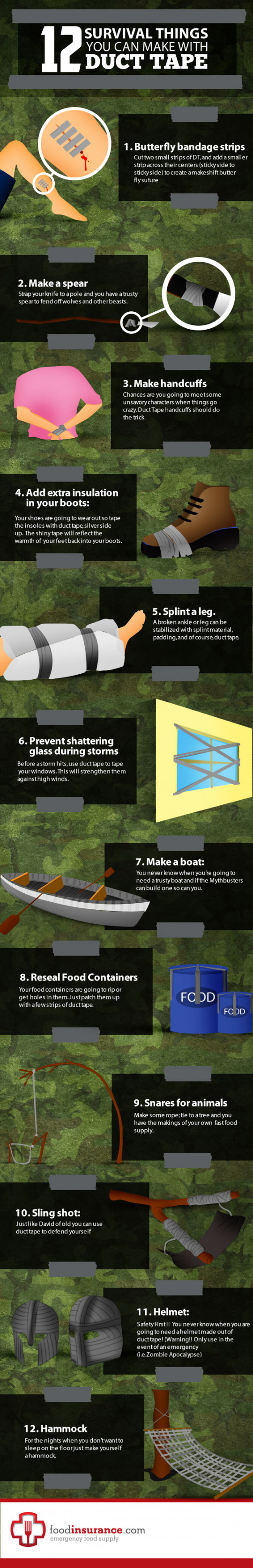 12 Survival Things You Can Make With Duct Tape