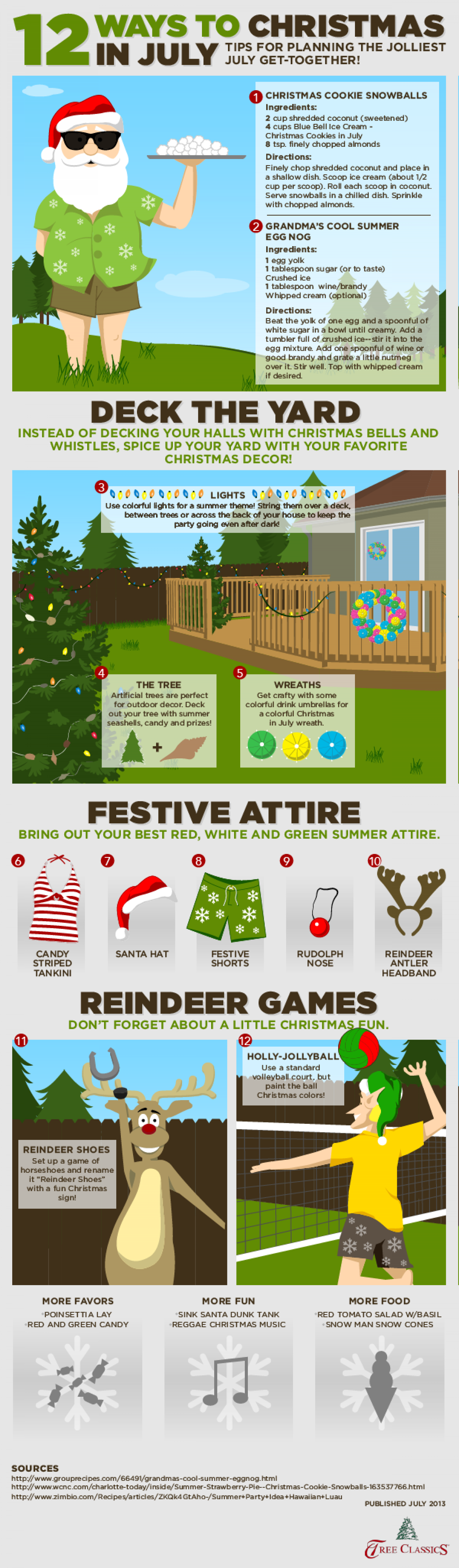 12 Ways to Christmas in July With Artificial Christmas Trees  Infographic