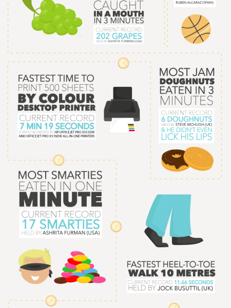 Twelve World Records You Can Break In Your Lunch Hour Infographic