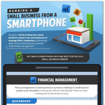 13 Business Apps for Busy Entrepreneurs Infographic