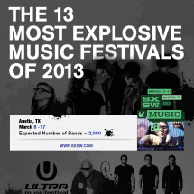 13 Most Explosive Music Festivals of 2013 Infographic