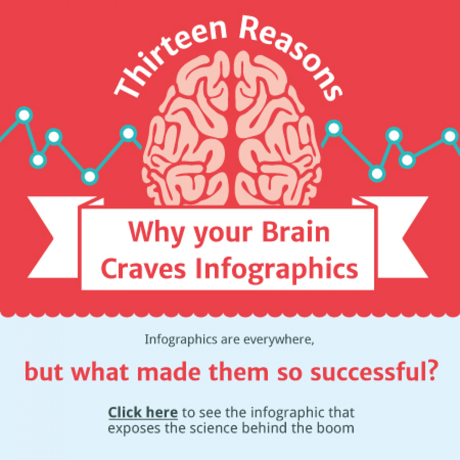 13 Reasons Why Your Brain Craves Infographics Infographic