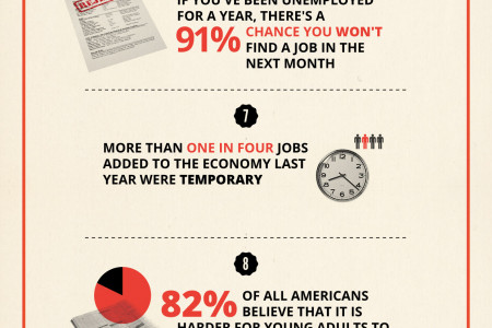 13 Scary Facts About Getting Hired in The US Infographic