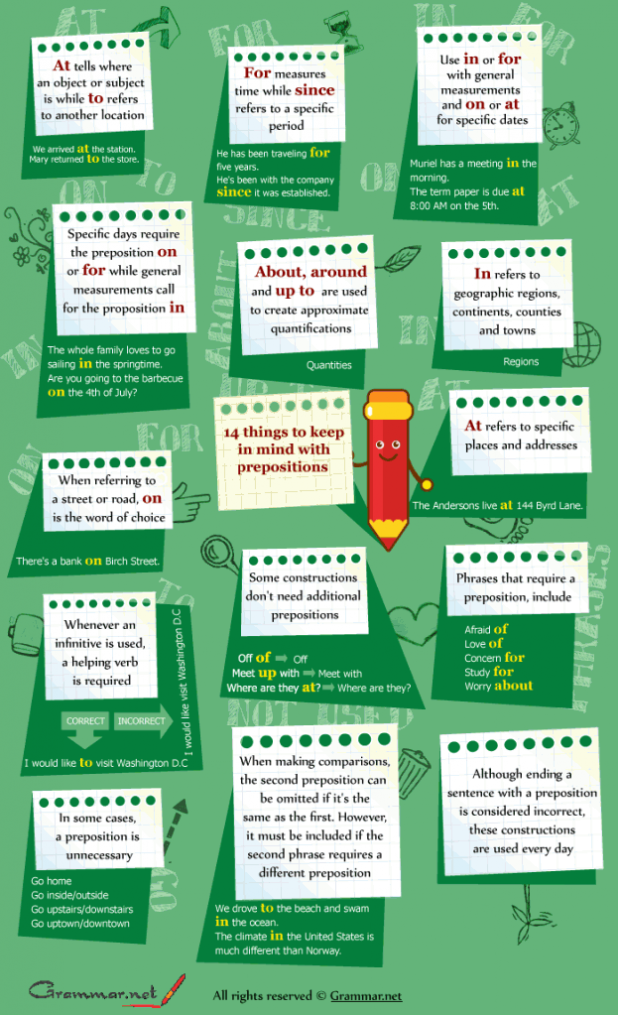 Infographic Roundup: Spelling and Grammar Blunders That ...