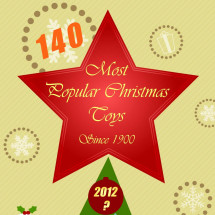 140 Most Popular Christmas Toys since 1900 Infographic