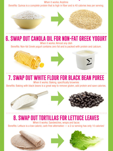 14 Clean Eating Ingredient Swaps Infographic