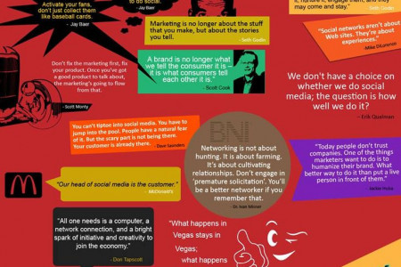 15 Fantastic Social Media Quotes Infographic