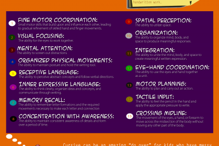 15 Skills Needed for Handwriting Infographic