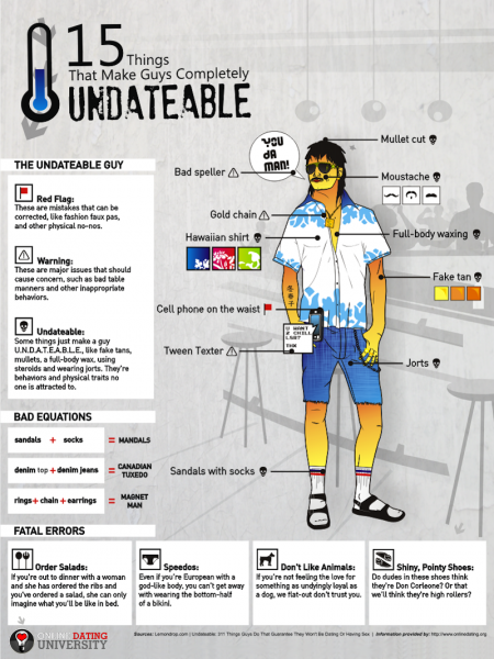 15 Things That Make Guys Undateable Infographic