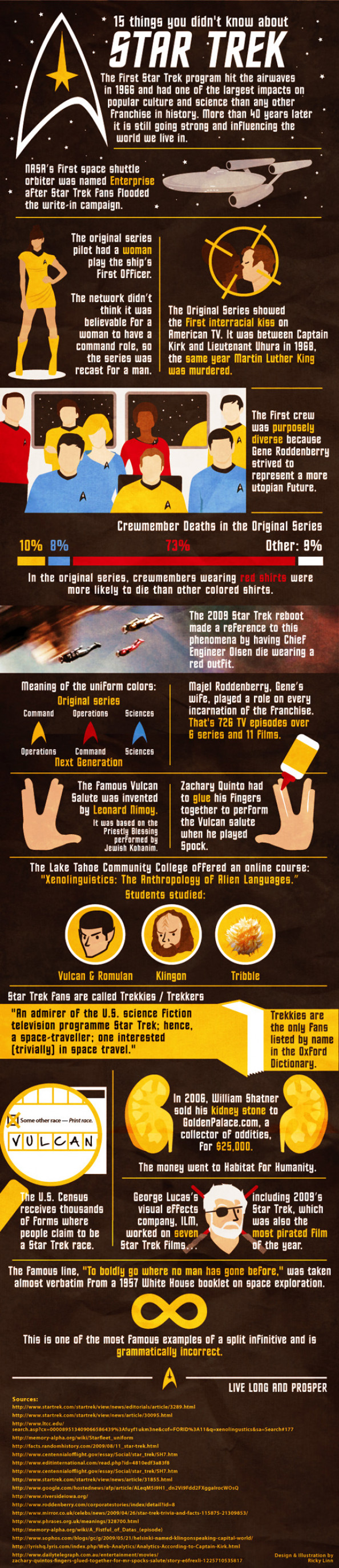 15 Things You Didn&#039;t Know About Star Trek  Infographic