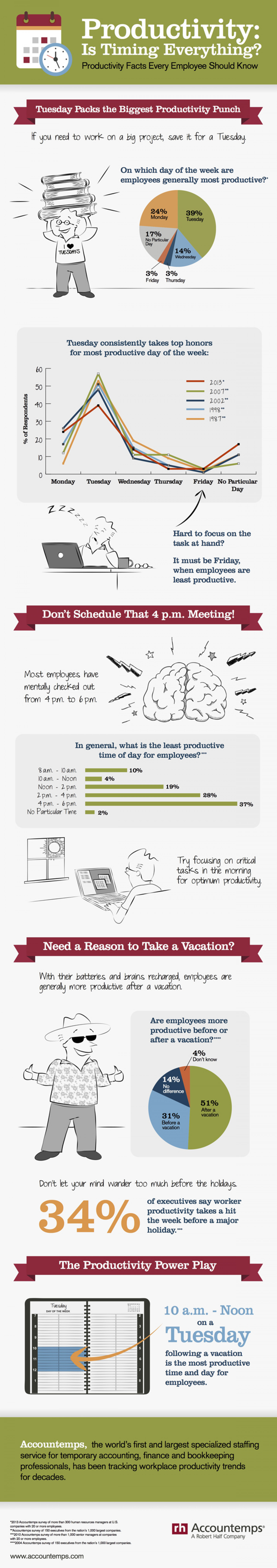 15 Tips for Boosting Your Productivity Infographic