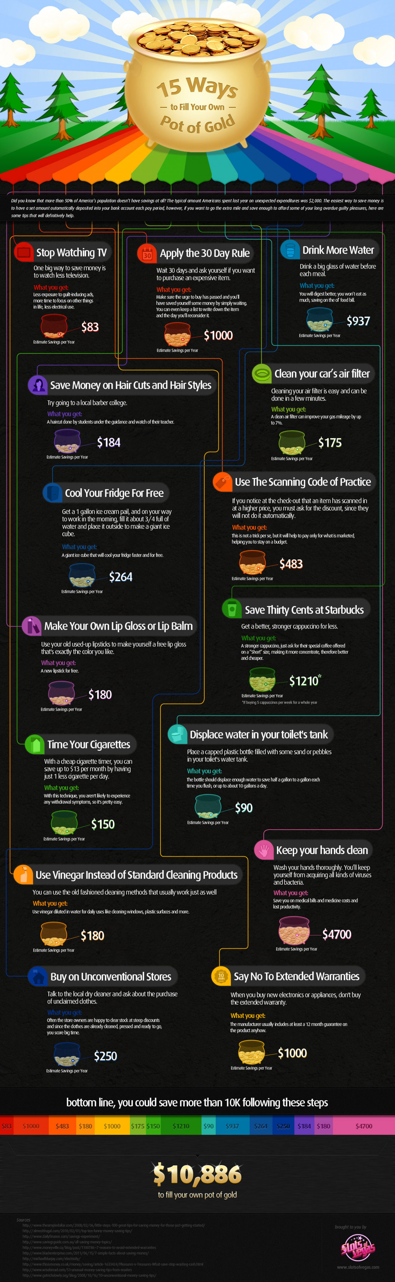 15 Ways to Fill Your Own Pot of Gold Infographic