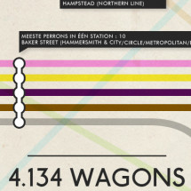 150 years of London Underground Infographic