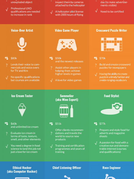 15 Secret Jobs That Pay Awesomely Well Infographic