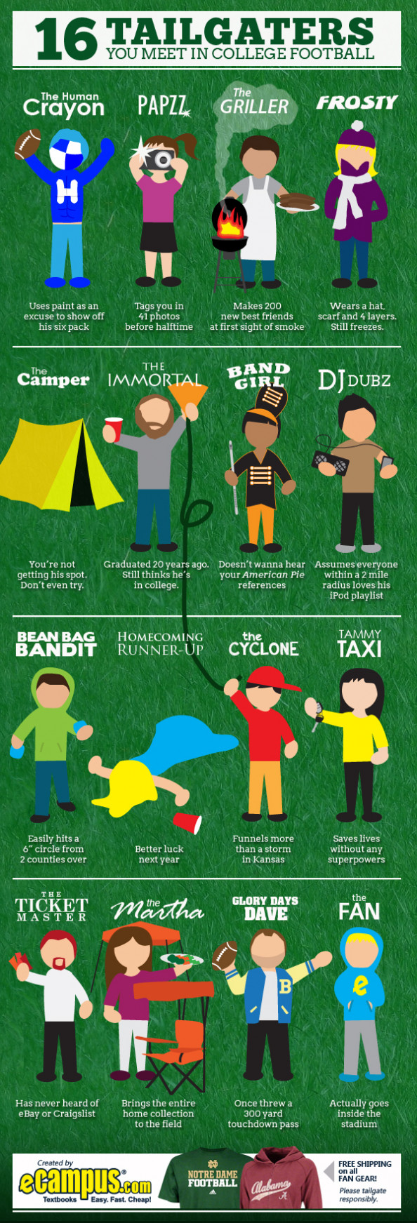 16 Tailgaters You Meet in College Football Infographic