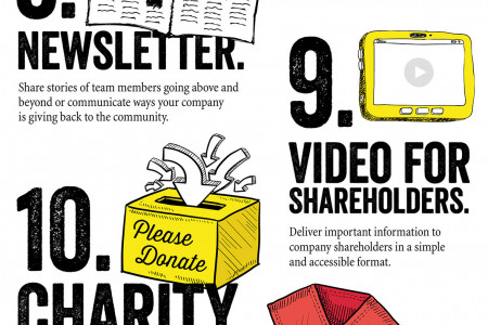 16 Ways to Use Video in Internal Communications Infographic