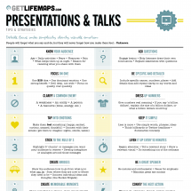 16 Simple Tips And Strategies For Giving Awesome Talks And Presentations Infographic