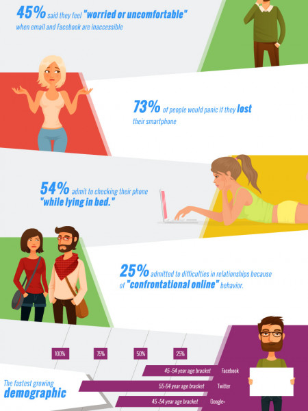 17 Facts about Social Media That'll Make Your Hair Stand on End Infographic