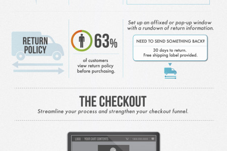 $1.79 Trillion Abandoned in Shopping Carts – Stop Your Customers From Leaving Infographic