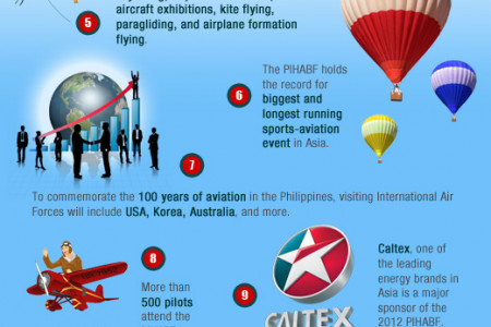 17th Philippine International Hot Air Balloon Fiesta Infographic