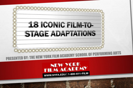 18 Iconic Film-To-Stage Adaptations Infographic