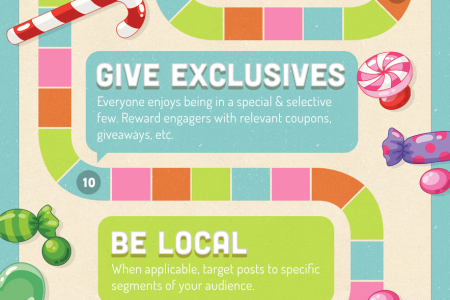 18 Sweet Tips for Facebook Page Posts Infographic