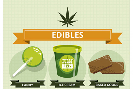 18 Ways to Consume Cannabis Infographic