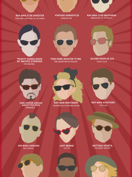 18 Must-Grab Sunglasses from Famous Films Infographic