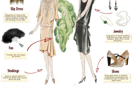 1920's Flapper Costume Infographic