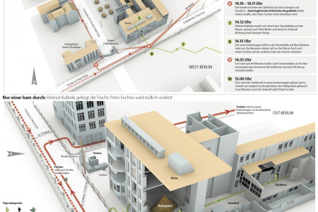 1962: On the run about the Berlin wall Infographic