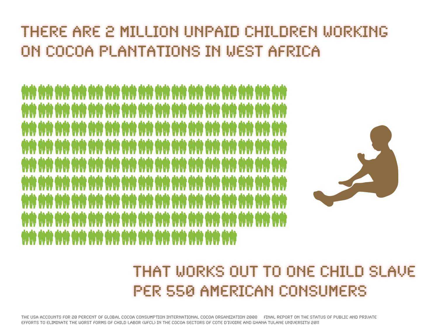 2 million child slaves on cocoa plantations in West Africa Infographic