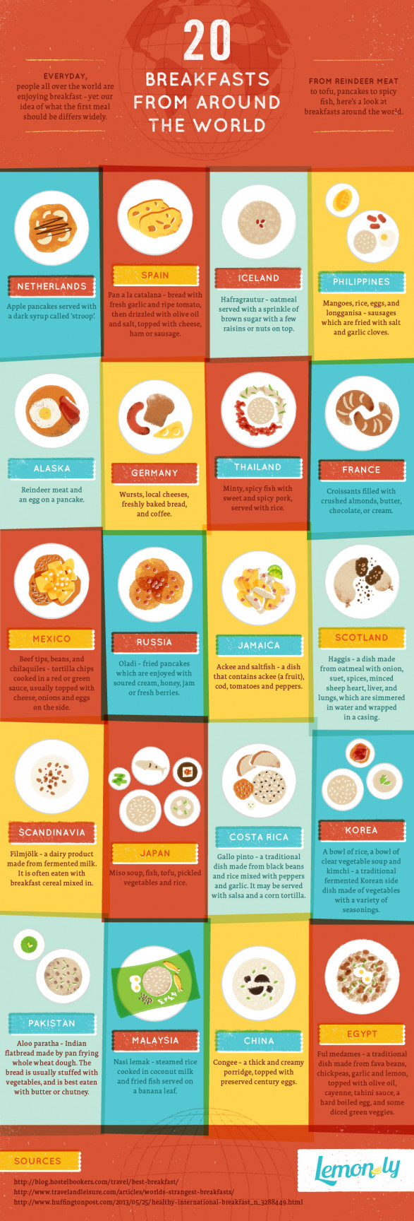 20 Breakfasts From Around the World - Infographic