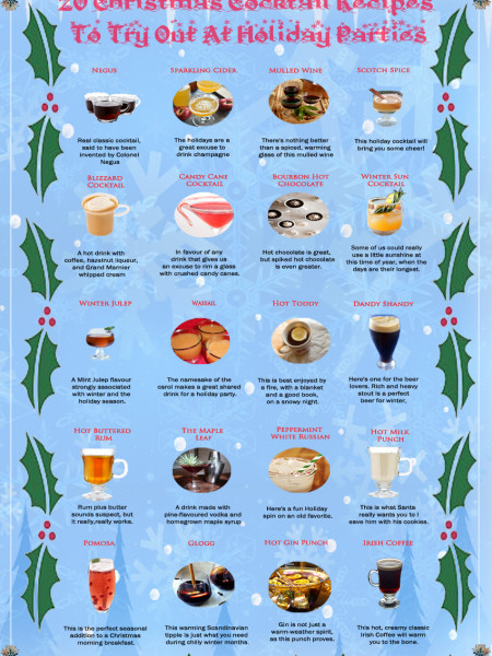 20 Christmas Cocktail Recipes   To Try Out At Holiday Parties Infographic