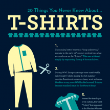 20 facts about t-shirts you might like to know - Infographic Infographic