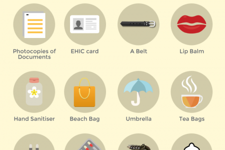 20 Most Common Things People Forget To Pack For Their Holiday Infographic