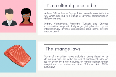 20 Reasons To Live In London Infographic