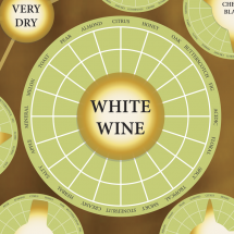 20 White Wines in 20 Flavors Infographic