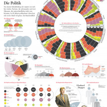 20 years German Unity in Berlin Infographic
