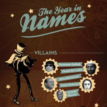 2011: The Year In Names Infographic