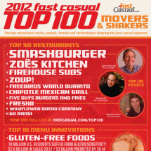 2012 Fast Casual Top 100 Infographic