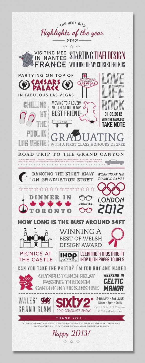 2012 Highlights Infographic