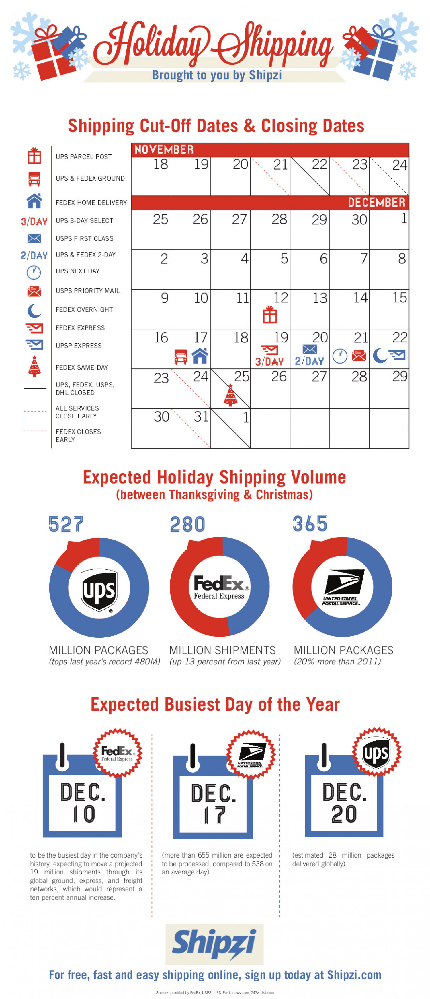 2012 Holiday Shipping Cut-Off Dates & Deadlines Infographic
