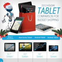 2012 Holiday Tablet Comparison for Budget Shopping Infographic