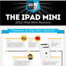 2012 iPad Mini Rumors Infographic Infographic