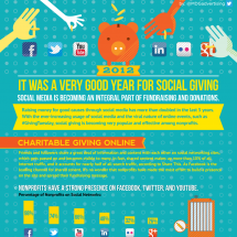 2012: It Was a Very Good Year for Social Giving Infographic