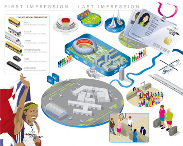 2012 London Olympics transport Infographic