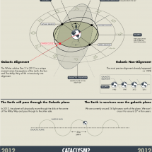 2012 Predictions Infographic Infographic