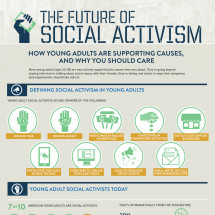 2012 Social Activism Infographic